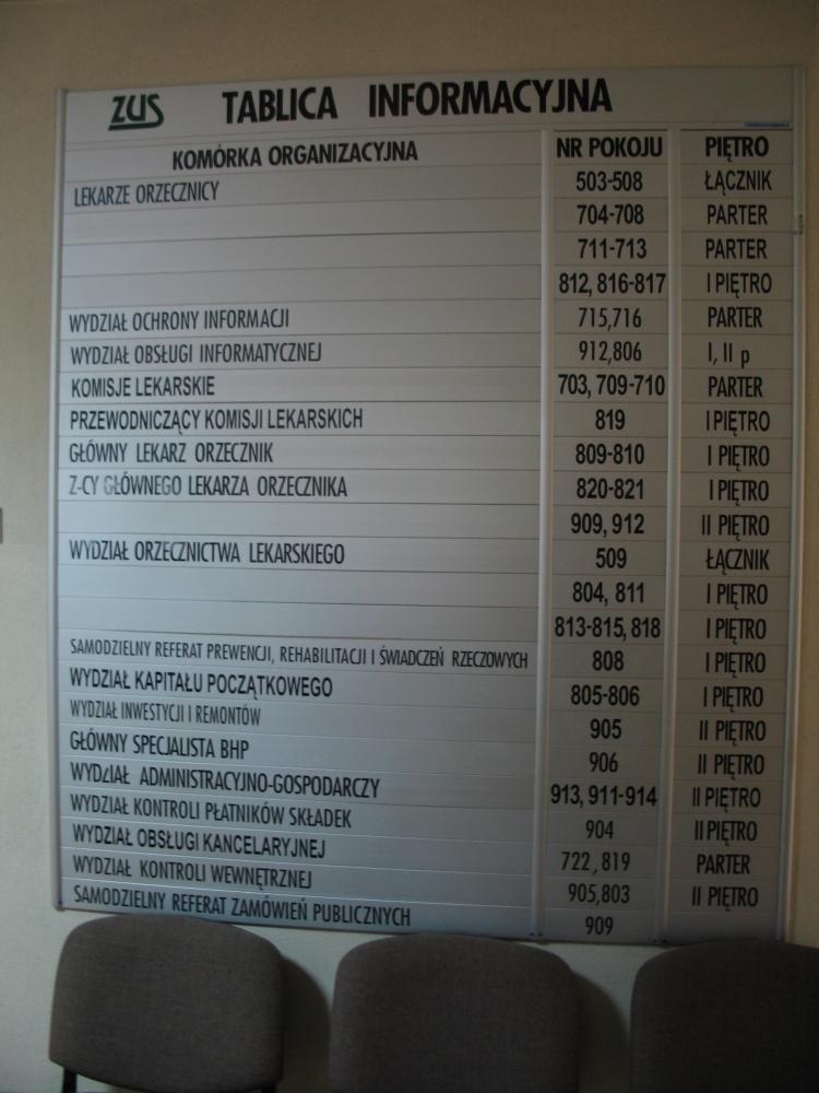 Tablica informacyjna systemowa
